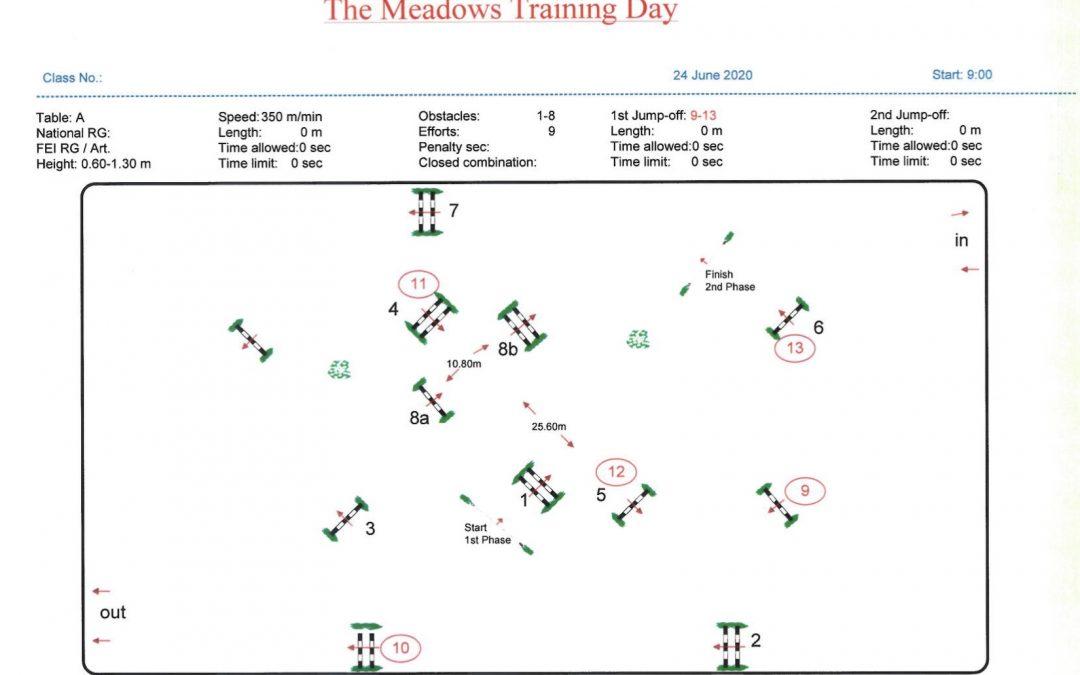 24.06.2020 Wednesday Jumping Training Start Lists