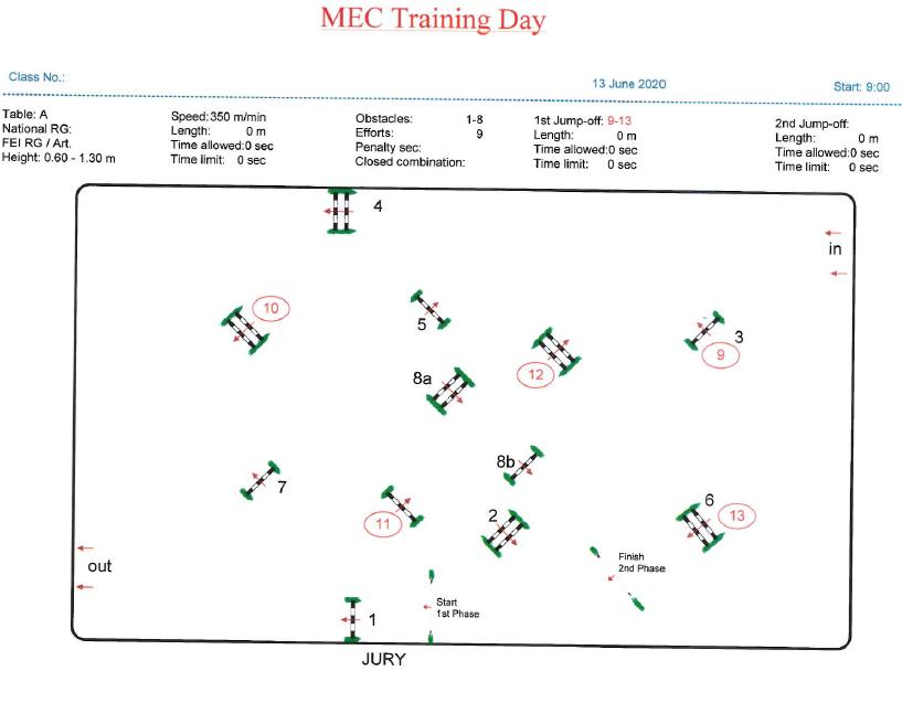 Start Lists: Saturday 13th June 2020- MEC Horse & Pony SJ Training Day